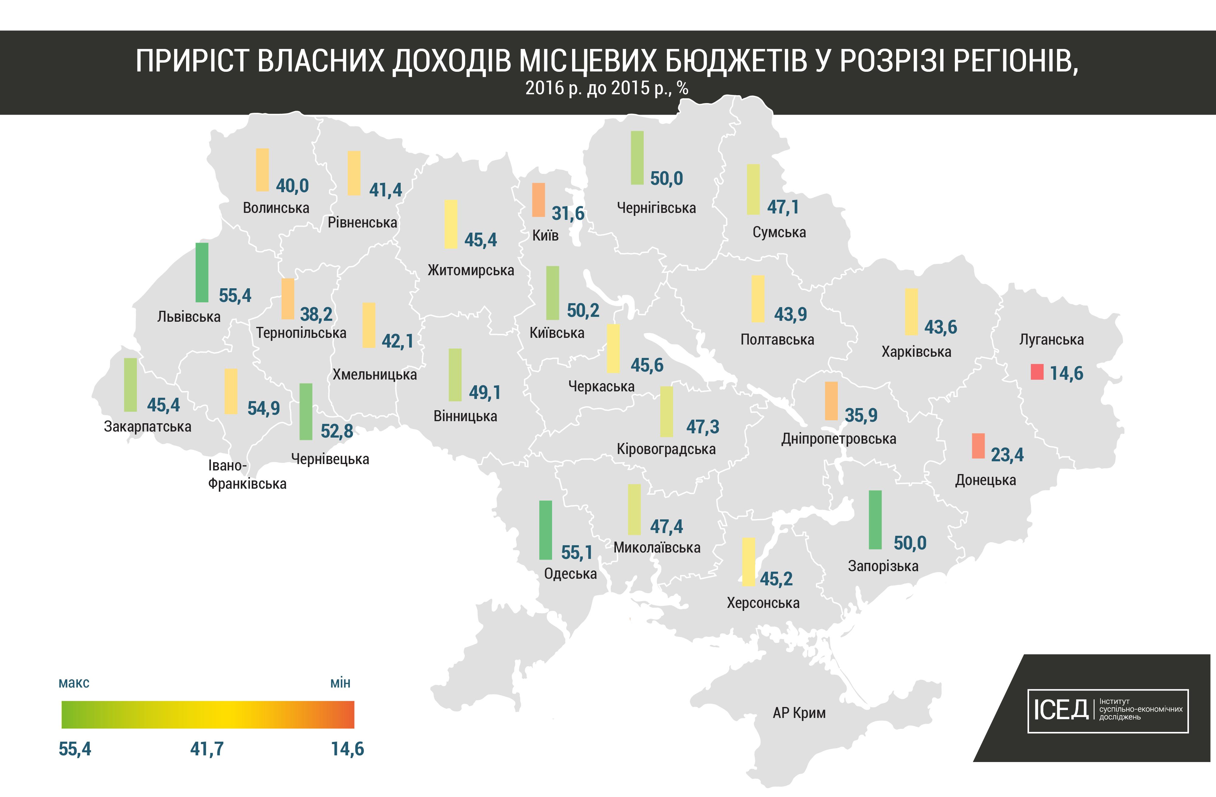 Місцеві бюджети в Україні перевірять за допомогою Бюджетного сканера