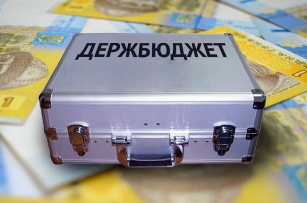 Аналіз проекту Закону України «Про Державний бюджет України на 2017 рік», поданого до другого читання