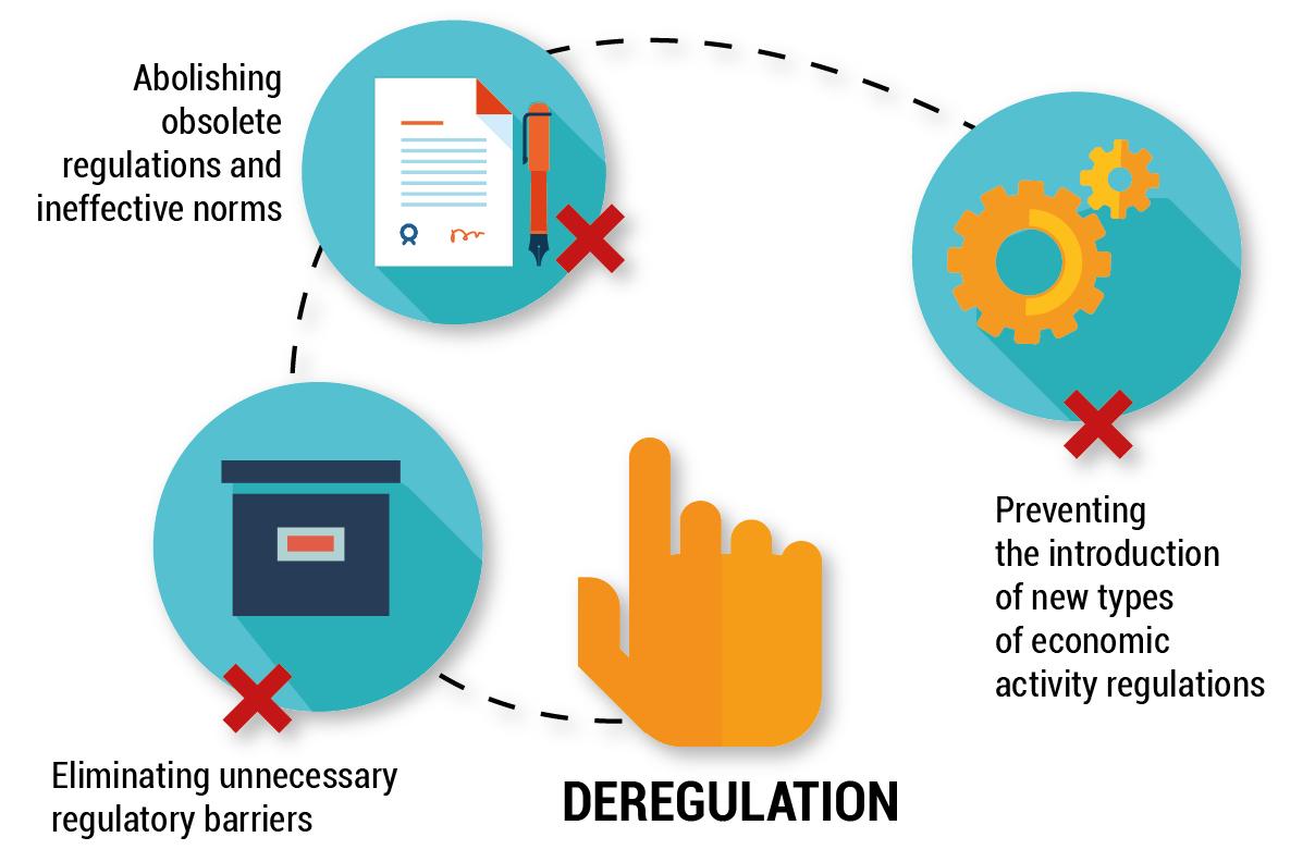 "Operation ""Deregulation"""