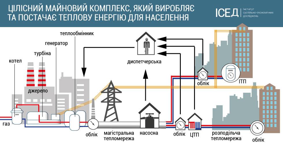 """Влада готує нову схему навколо """"Нафтогазу""""?"""