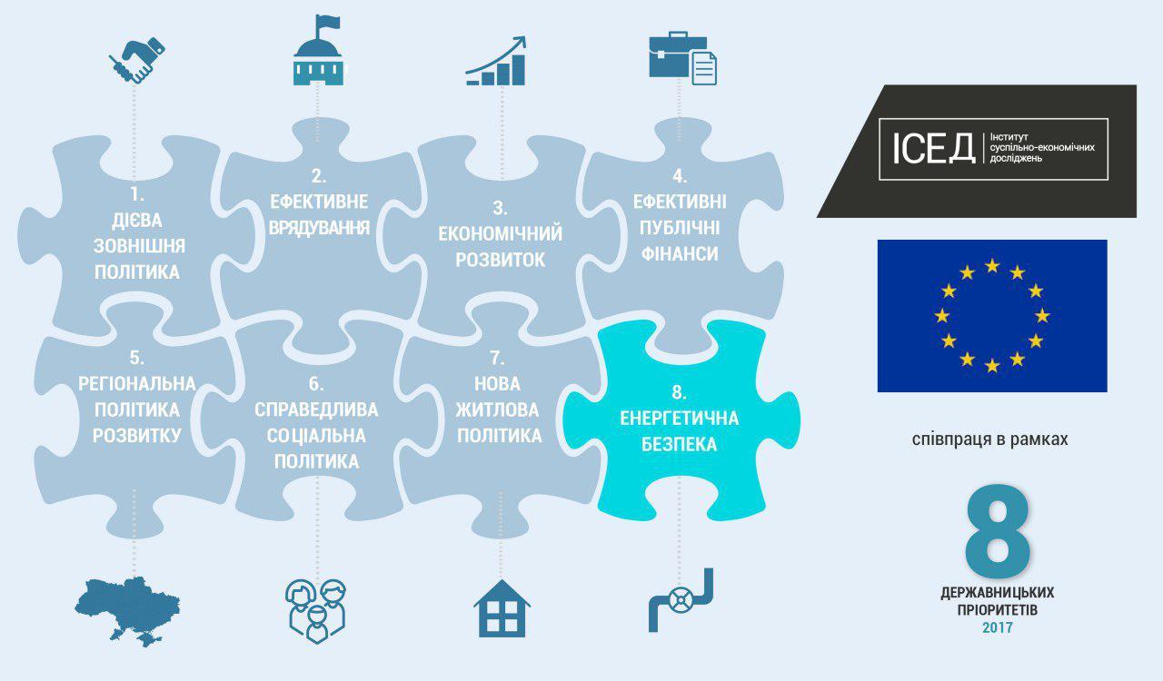 Стартує новий проект ЄБРР та ІСЕД  щодо оптимізації розрахунків за теплопостачання